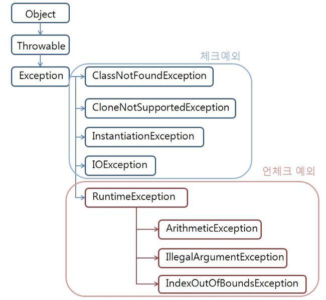 java-exception.jpg